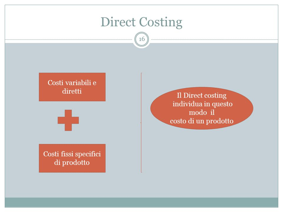 Direct Costing Costi variabili e diretti Il Direct costing