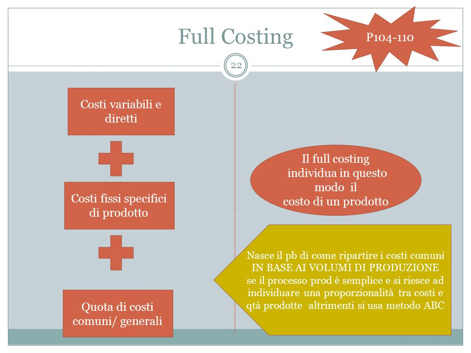 Full Costing P104-110 Costi variabili e diretti Il full costing