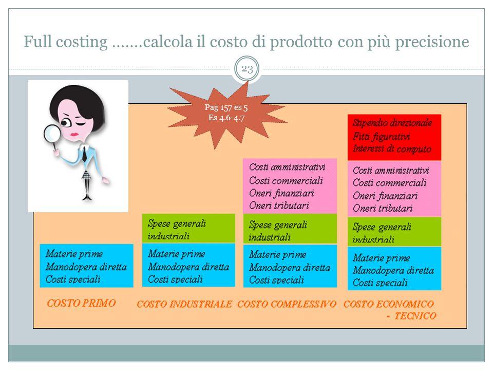 Full costing …….calcola il costo di prodotto con più precisione