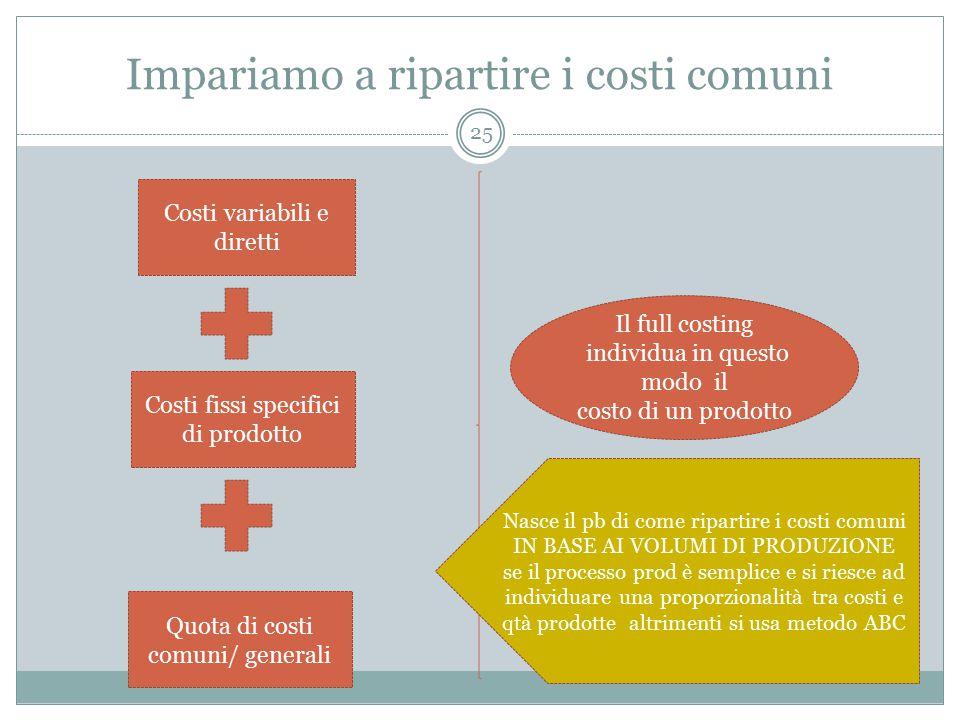 Impariamo a ripartire i costi comuni
