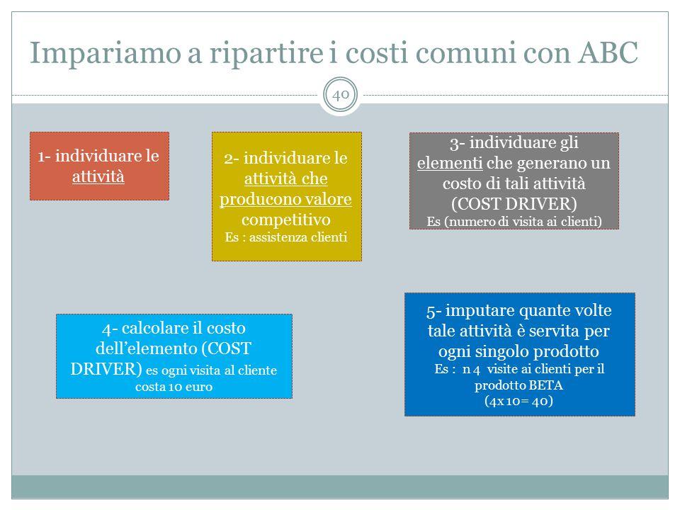 Impariamo a ripartire i costi comuni con ABC
