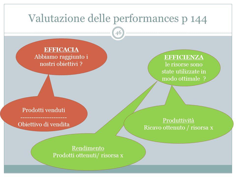 Valutazione delle performances p 144