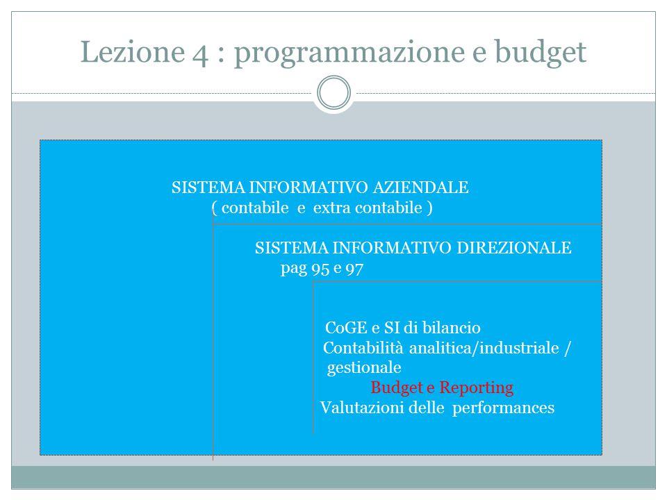 Lezione 4 : programmazione e budget