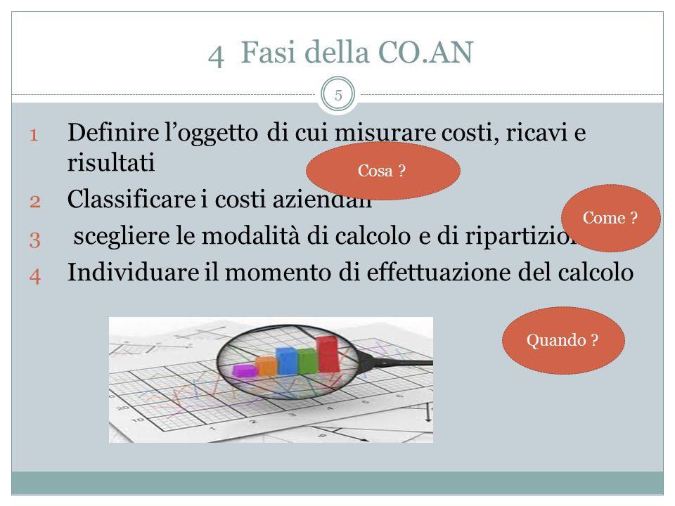 4 Fasi della CO.AN Definire l'oggetto di cui misurare costi, ricavi e risultati. Classificare i costi aziendali.