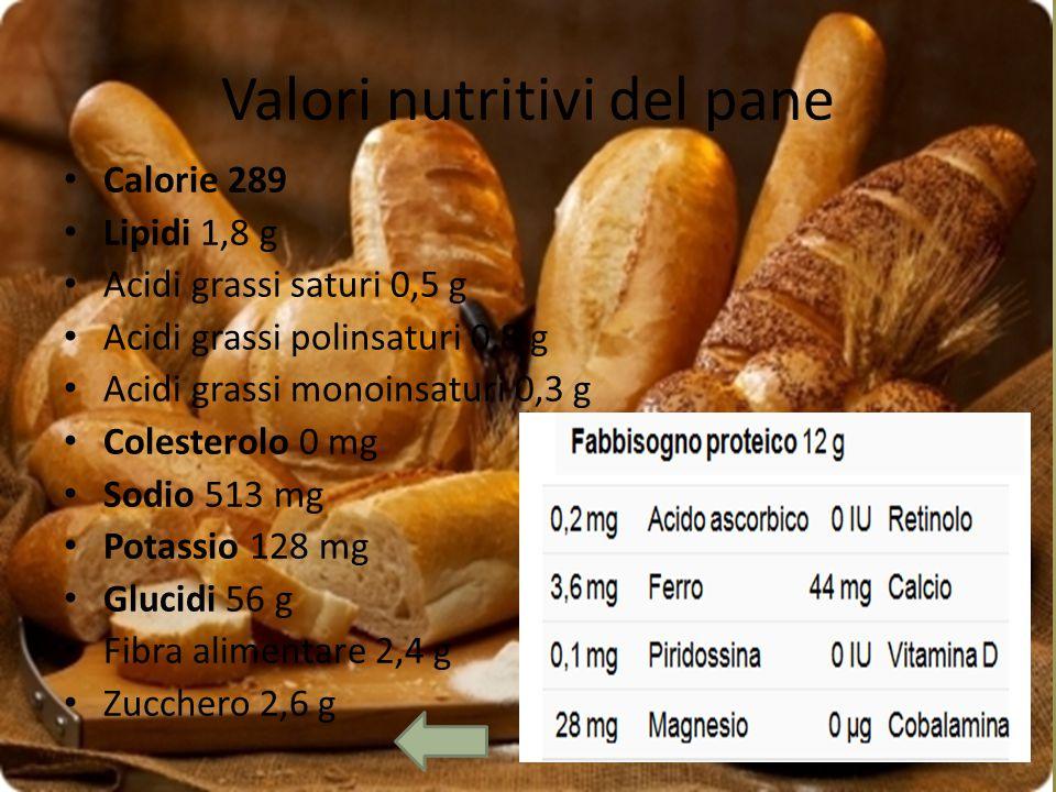 Valori nutritivi del pane