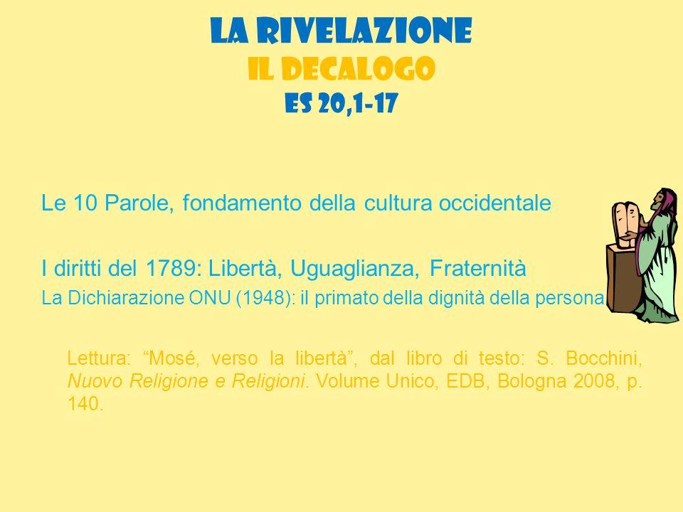 LA RIVELAZIONE IL DECALOGO ES 20,1-17