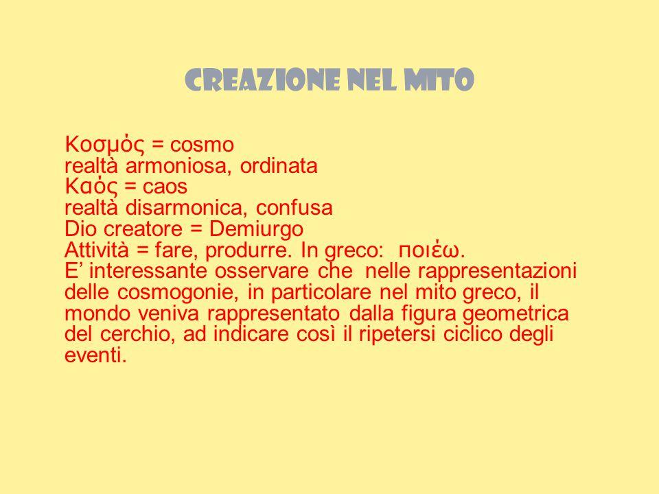 Creazione nel mito Κοσμός = cosmo realtà armoniosa, ordinata