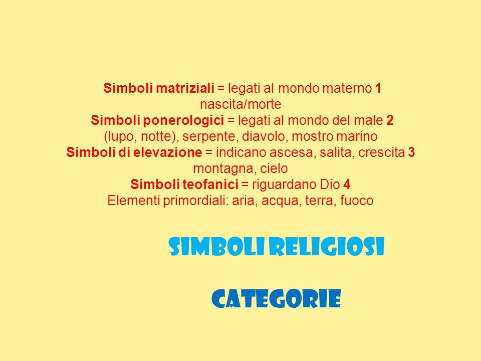 SIMBOLI RELIGIOSI Categorie