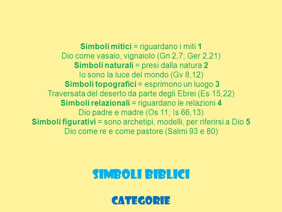 SIMBOLI BIBLICI Categorie
