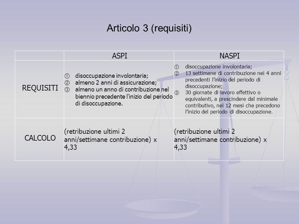 Articolo 3 (requisiti) ASPI NASPI REQUISITI CALCOLO