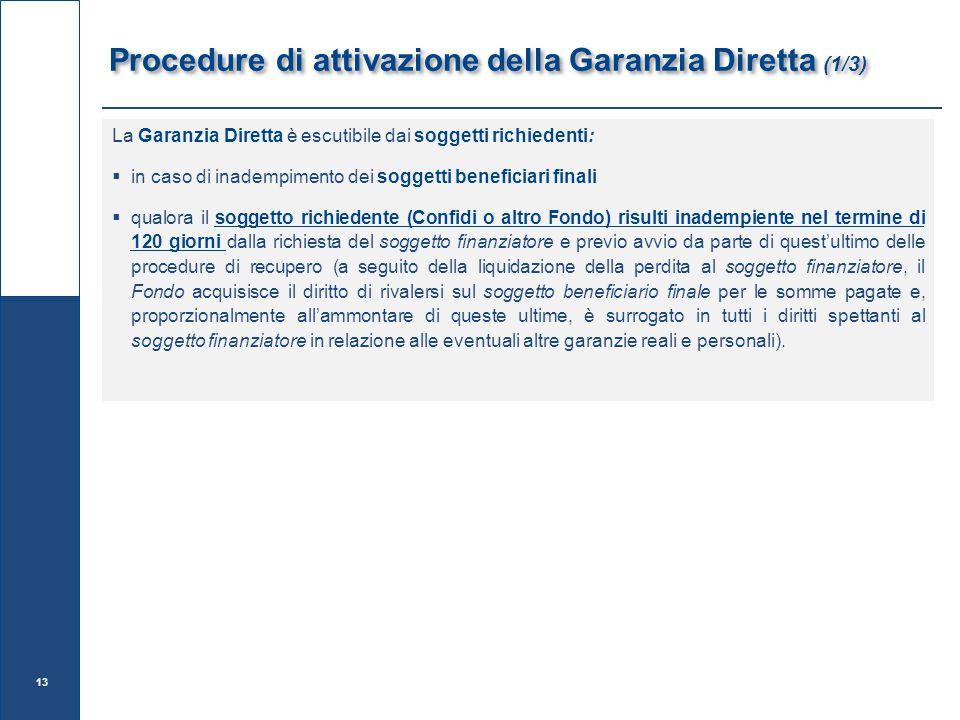Procedure di attivazione della Garanzia Diretta (1/3)