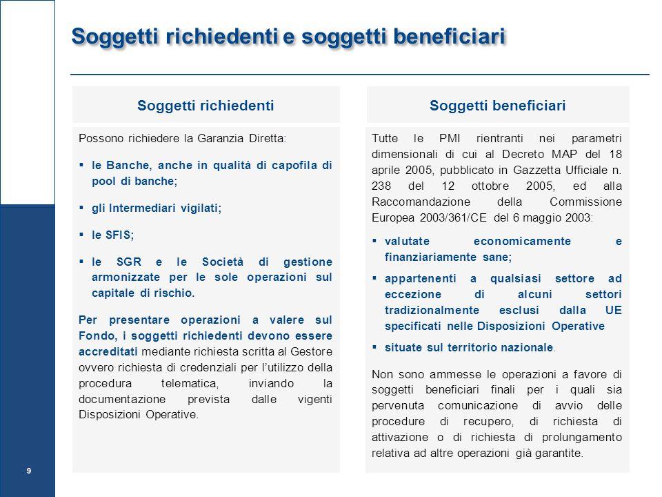 Soggetti richiedenti e soggetti beneficiari