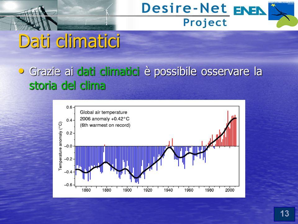 Dati climatici Grazie ai dati climatici è possibile osservare la storia del clima
