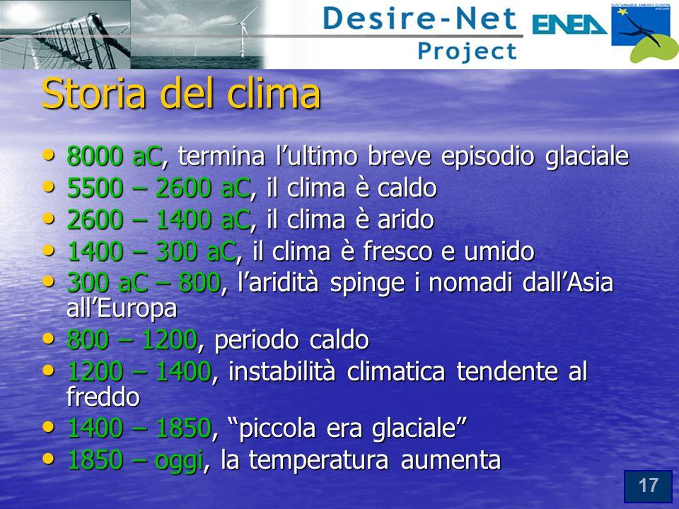 Storia del clima 8000 aC, termina l'ultimo breve episodio glaciale