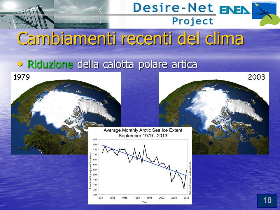 Cambiamenti recenti del clima