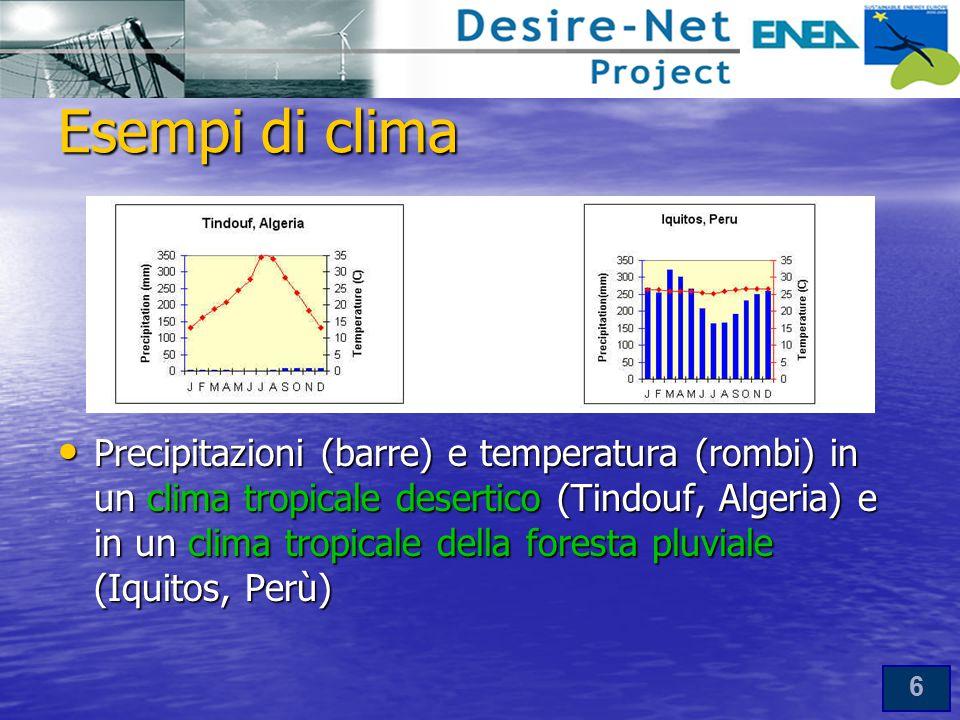 Esempi di clima