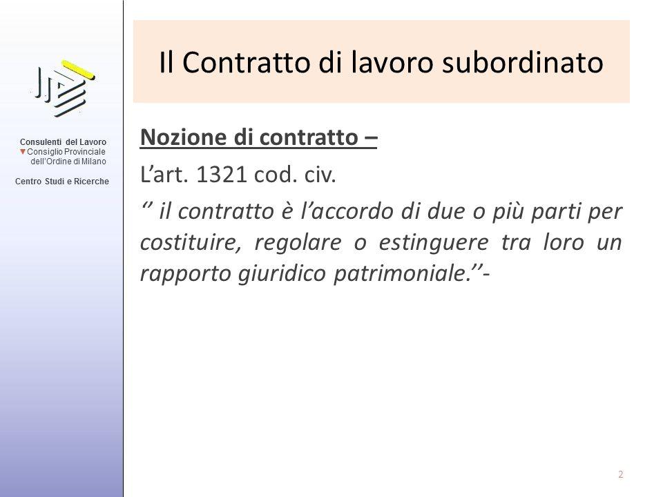 Il Contratto di lavoro subordinato