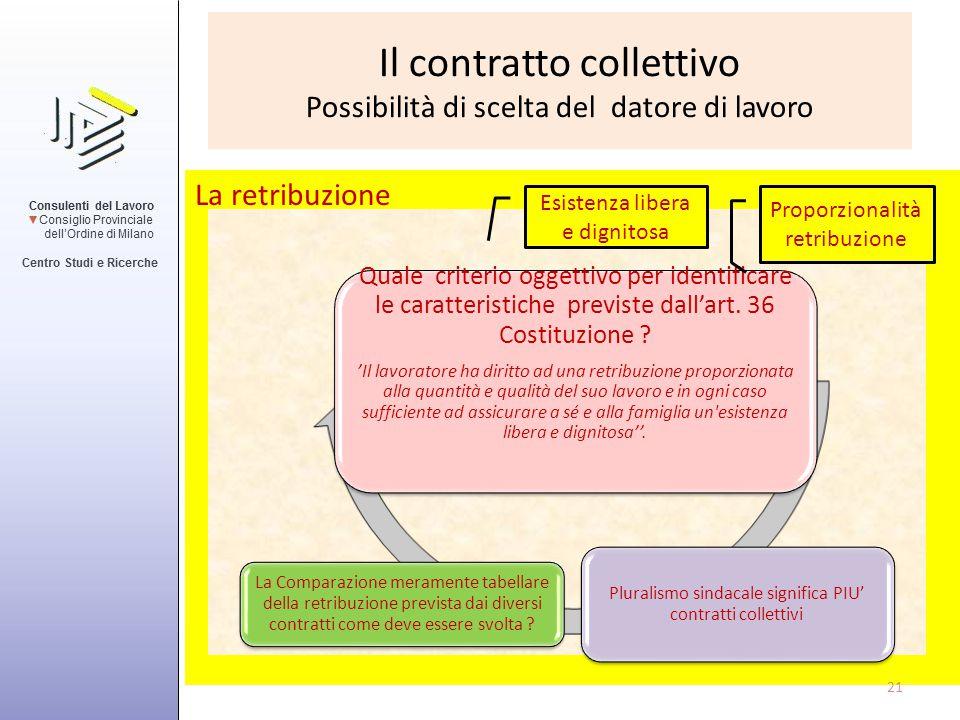 Il contratto collettivo Possibilità di scelta del datore di lavoro