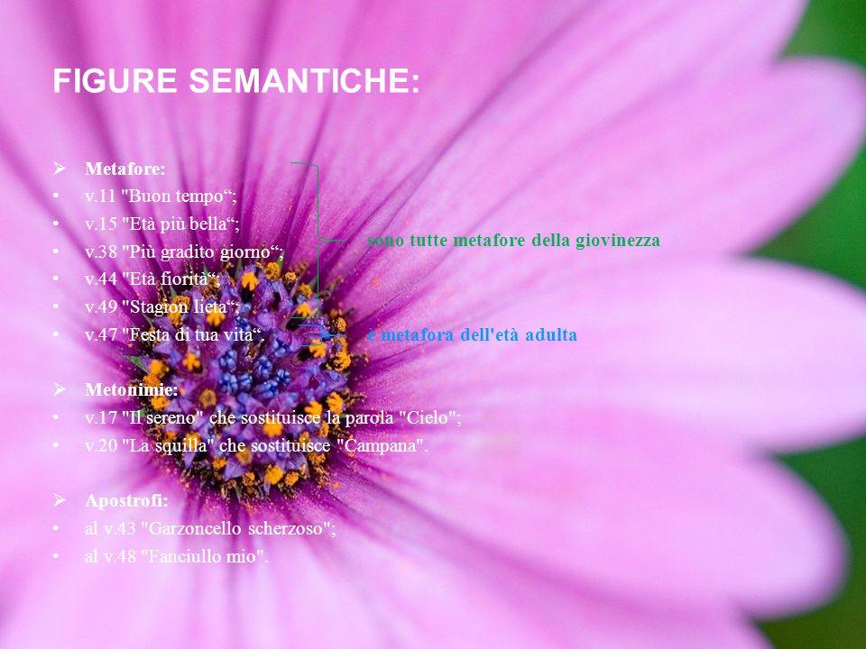 FIGURE SEMANTICHE: Metafore: v.11 Buon tempo ; v.15 Età più bella ;