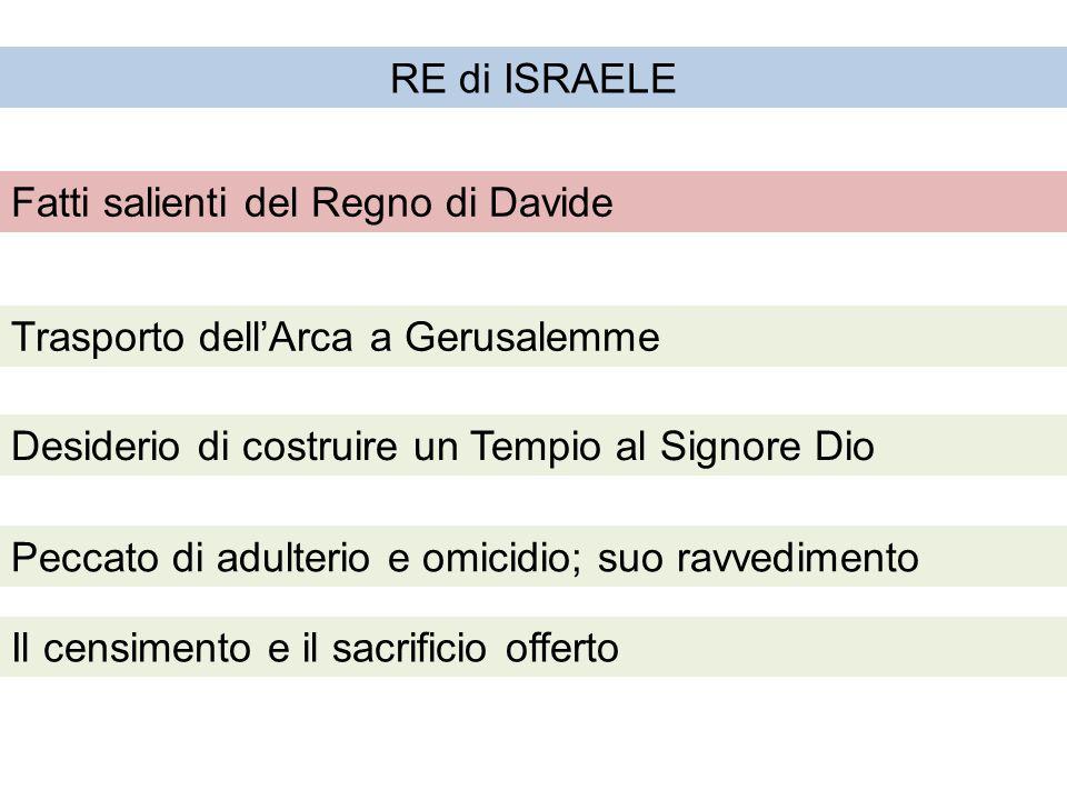 RE di ISRAELE Fatti salienti del Regno di Davide. Trasporto dell'Arca a Gerusalemme. Desiderio di costruire un Tempio al Signore Dio.