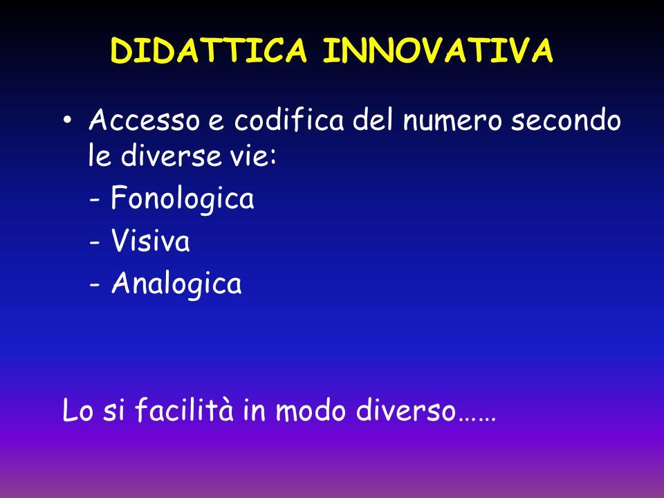 DIDATTICA INNOVATIVA Accesso e codifica del numero secondo le diverse vie: - Fonologica. - Visiva.