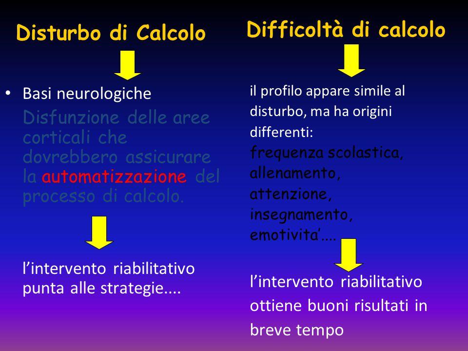 Disturbo di Calcolo Difficoltà di calcolo Basi neurologiche
