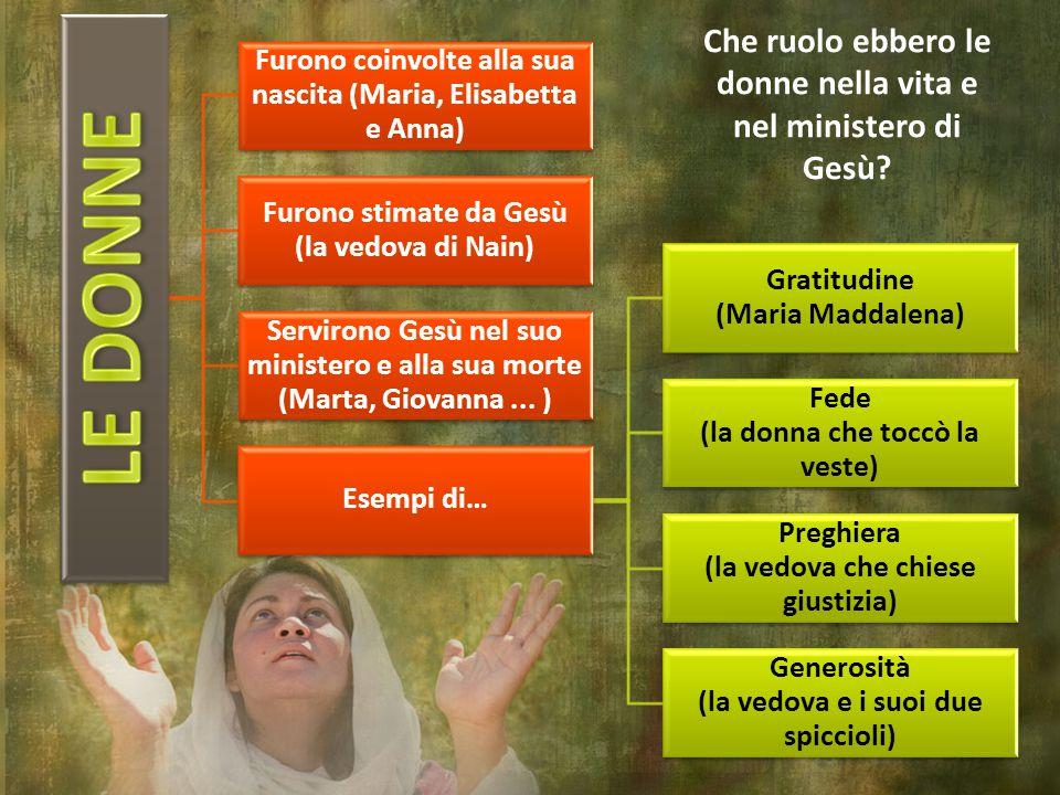 LE DONNE Che ruolo ebbero le donne nella vita e nel ministero di Gesù