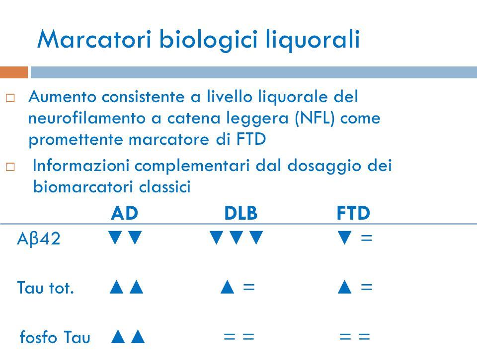 Marcatori biologici liquorali