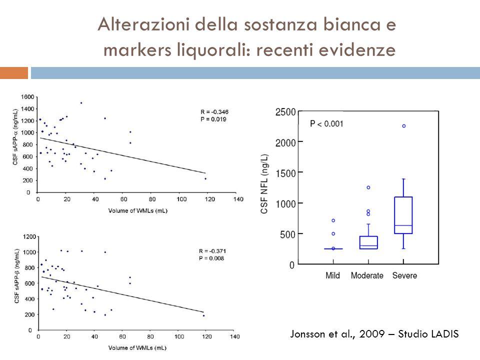 Alterazioni della sostanza bianca e markers liquorali: recenti evidenze