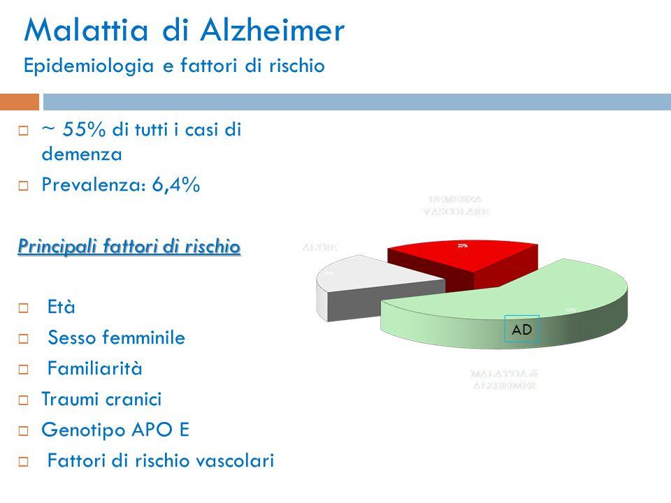 Malattia di Alzheimer Epidemiologia e fattori di rischio