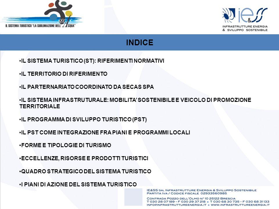 INDICE IL SISTEMA TURISTICO (ST): RIFERIMENTI NORMATIVI