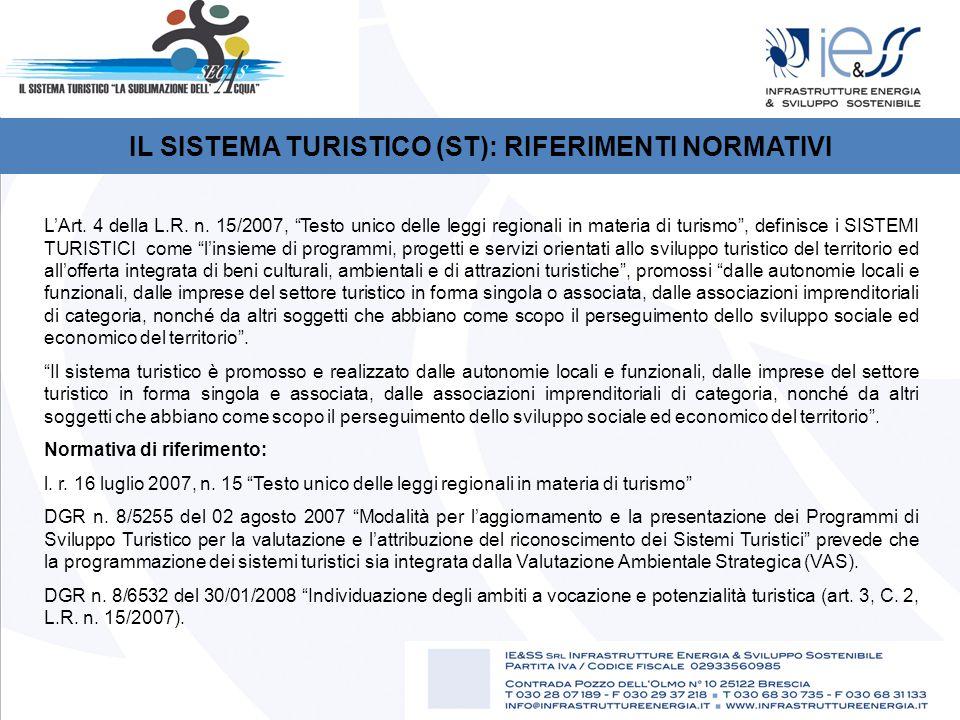 IL SISTEMA TURISTICO (ST): RIFERIMENTI NORMATIVI