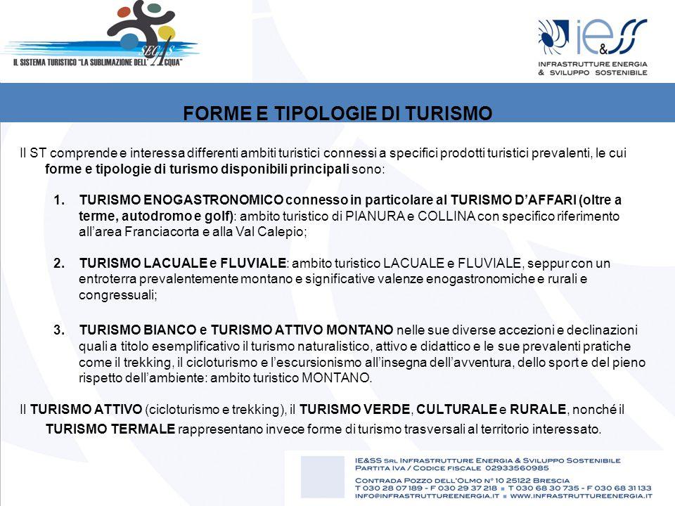 FORME E TIPOLOGIE DI TURISMO