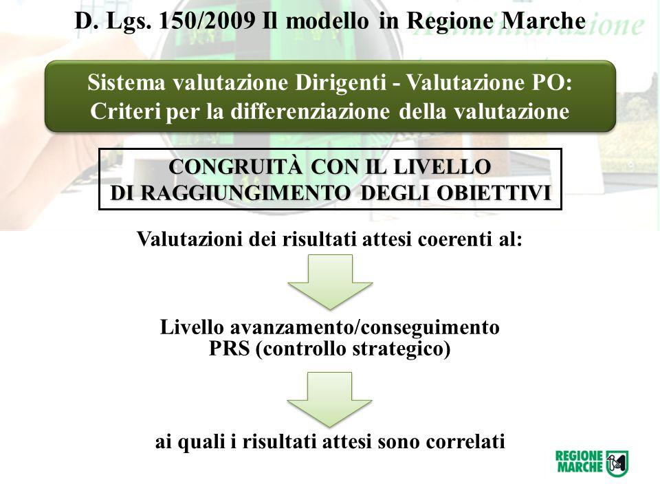 D. Lgs. 150/2009 Il modello in Regione Marche