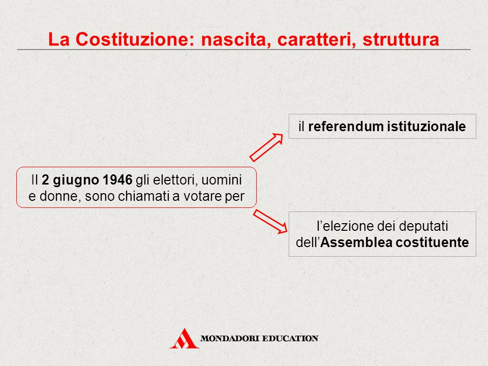 La Costituzione: nascita, caratteri, struttura