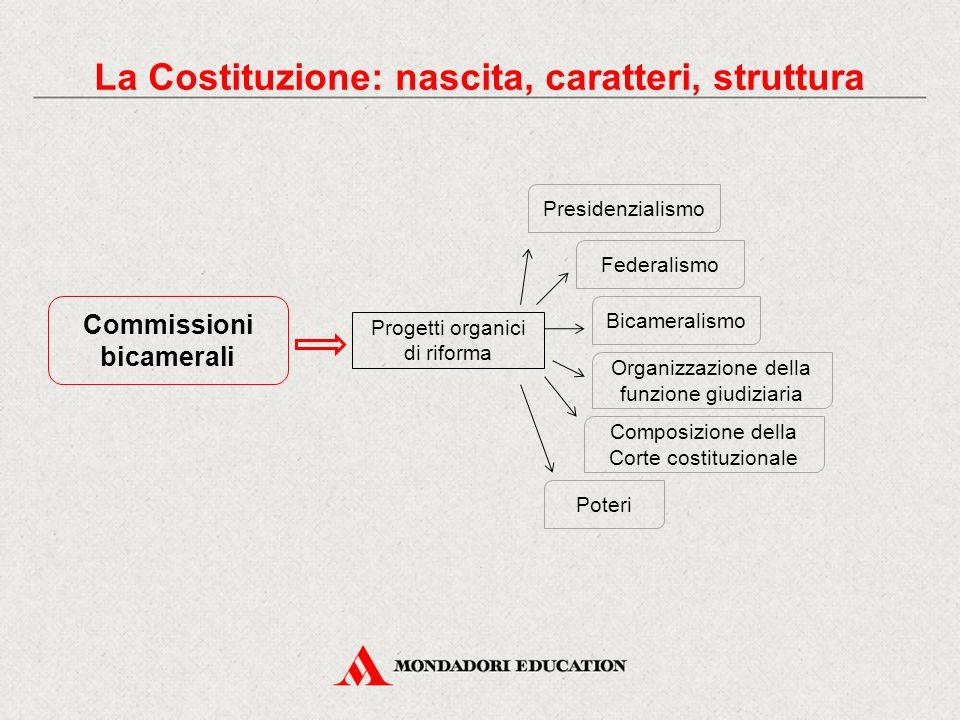 La Costituzione: nascita, caratteri, struttura Commissioni bicamerali