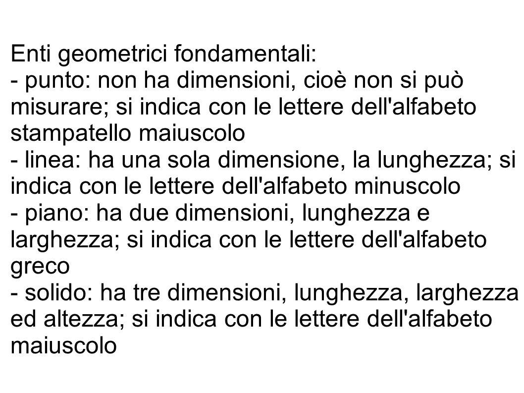 Enti geometrici fondamentali: