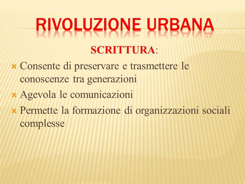 RIVOLUZIONE URBANA SCRITTURA: