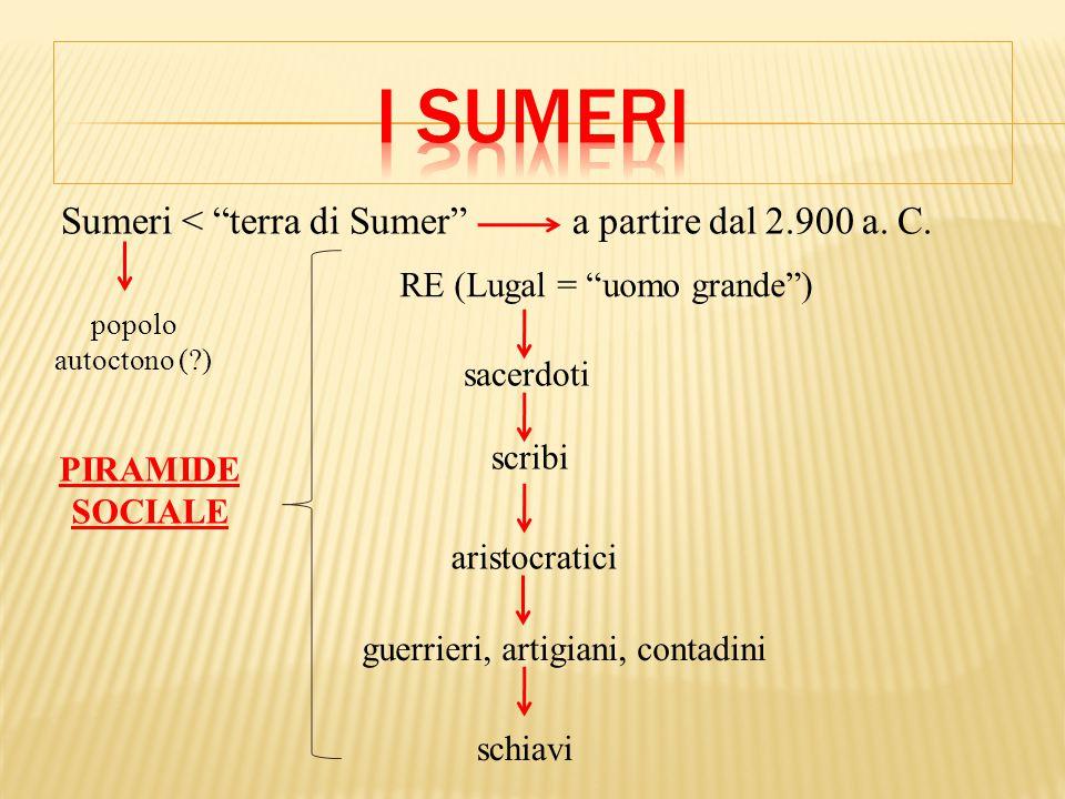 I Sumeri Sumeri < terra di Sumer a partire dal 2.900 a. C.