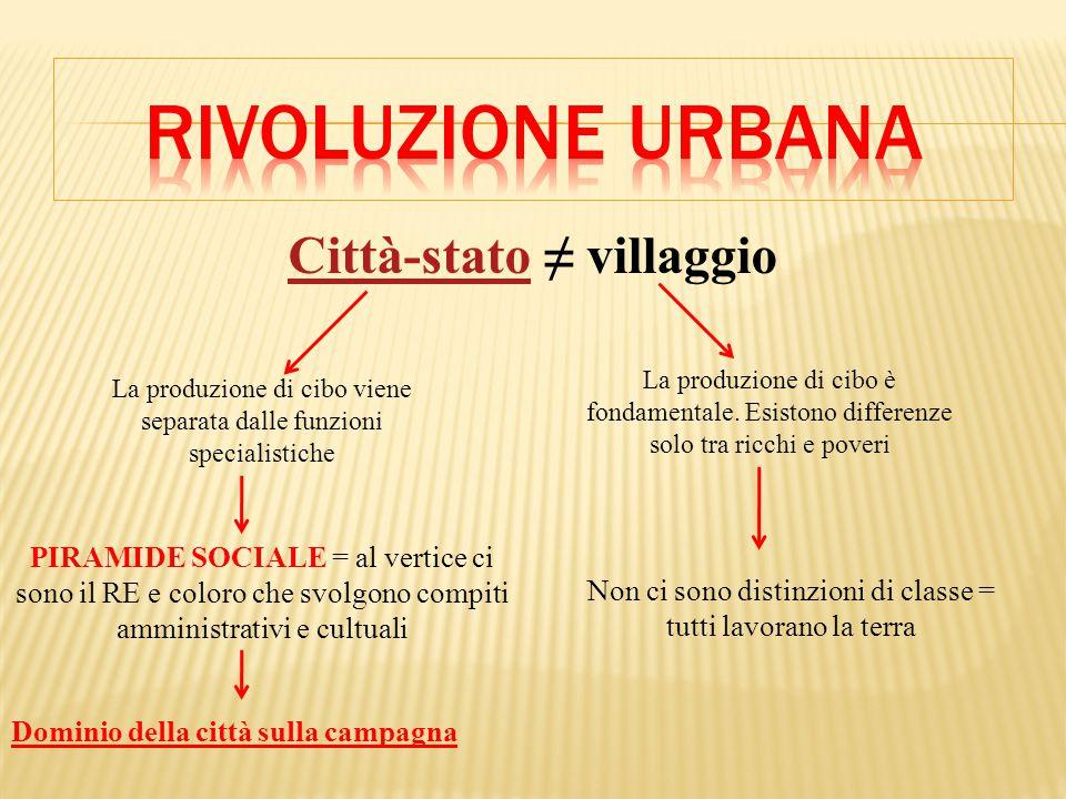 Città-stato ≠ villaggio