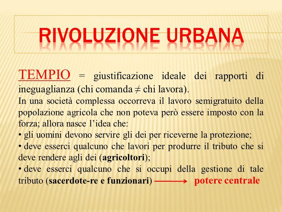 Rivoluzione urbana TEMPIO = giustificazione ideale dei rapporti di ineguaglianza (chi comanda ≠ chi lavora).