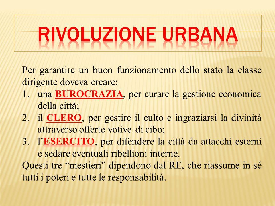 Rivoluzione urbana Per garantire un buon funzionamento dello stato la classe dirigente doveva creare: