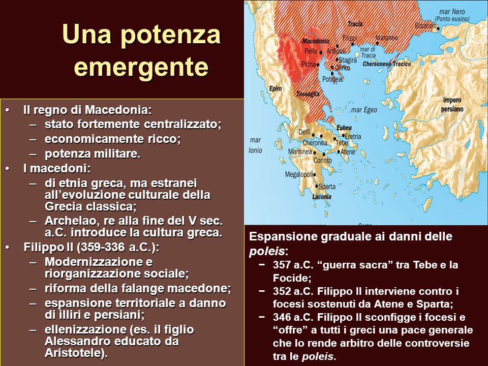 Una potenza emergente Il regno di Macedonia: