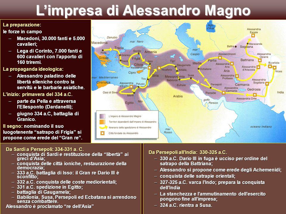 L'impresa di Alessandro Magno