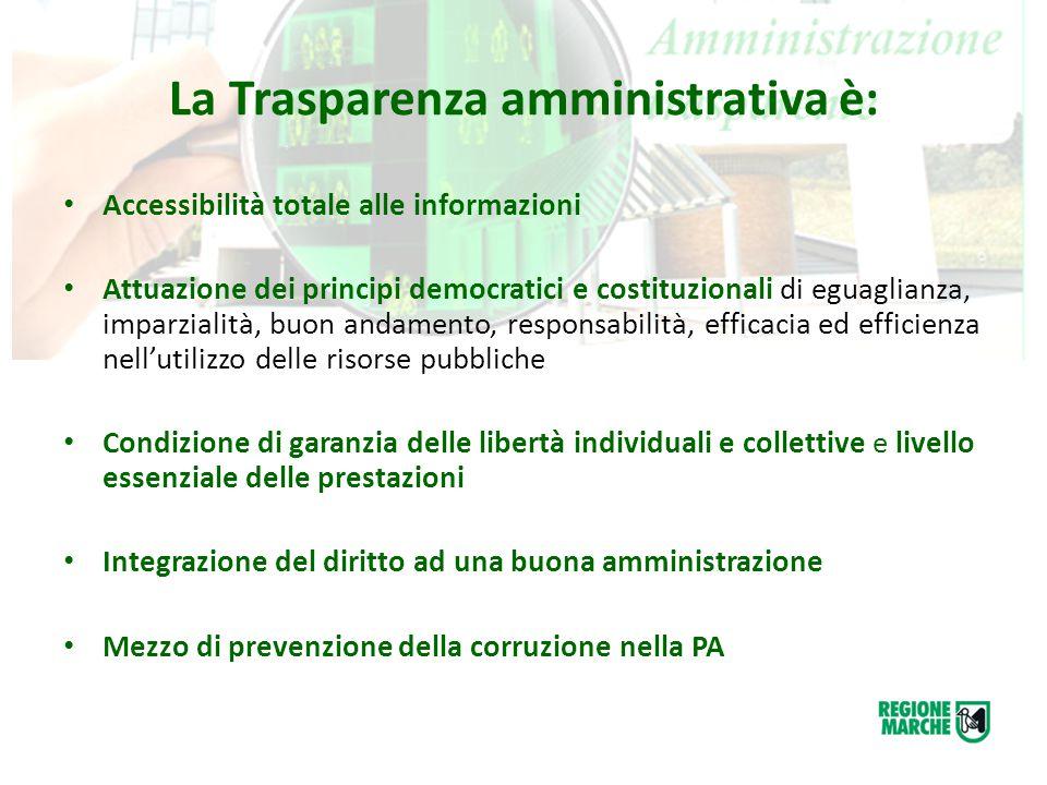 La Trasparenza amministrativa è: