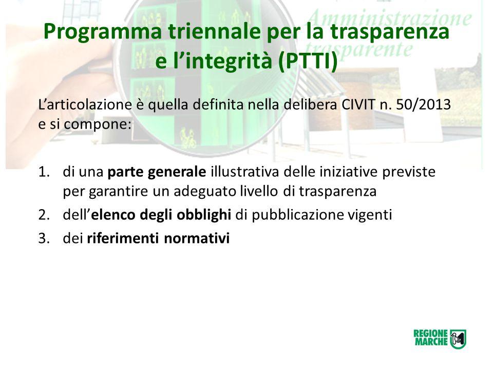 Programma triennale per la trasparenza e l'integrità (PTTI)
