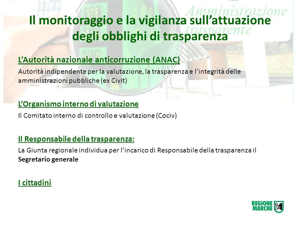 Il monitoraggio e la vigilanza sull'attuazione degli obblighi di trasparenza