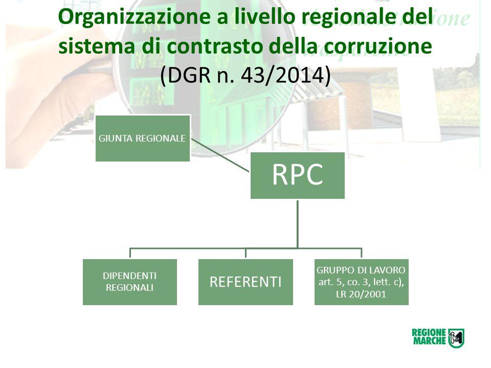 GRUPPO DI LAVORO art. 5, co. 3, lett. c), LR 20/2001