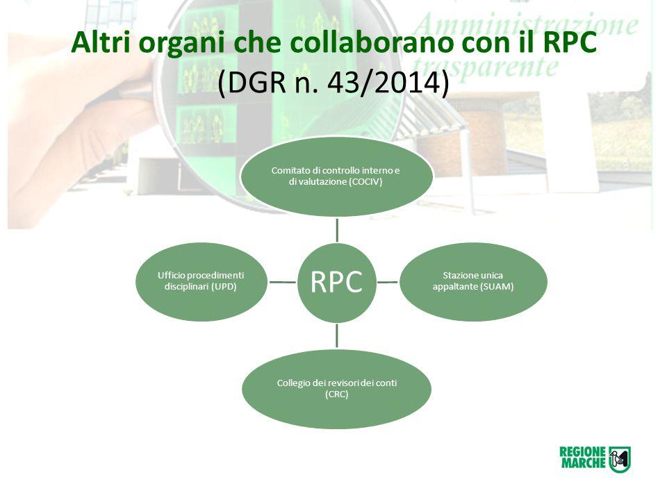 Altri organi che collaborano con il RPC (DGR n. 43/2014)
