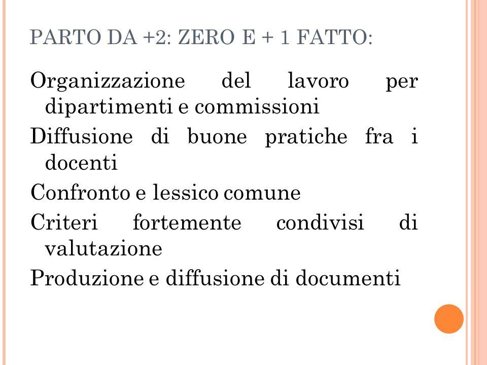 Organizzazione del lavoro per dipartimenti e commissioni
